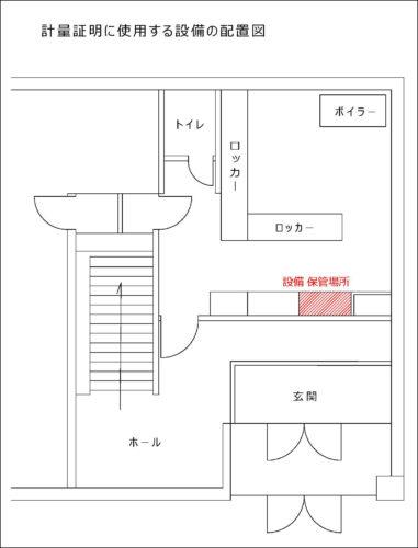 計量証明に使用する設備の配置図
